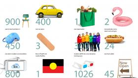 graphic of numbers