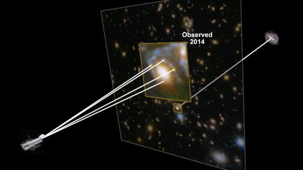 'Cosmic magnifying glass' used to find ancient supernova